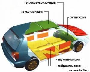 Качественная шумовиброизоляция автомобиля.